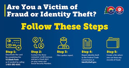outline of steps to follow if you experience unemployment fraud
